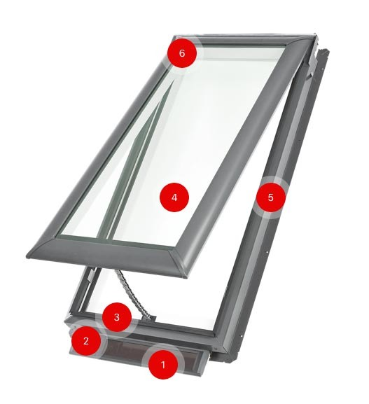 Revolutionary Skylights for Your Home