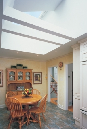 Kitchen Skylights Gallery